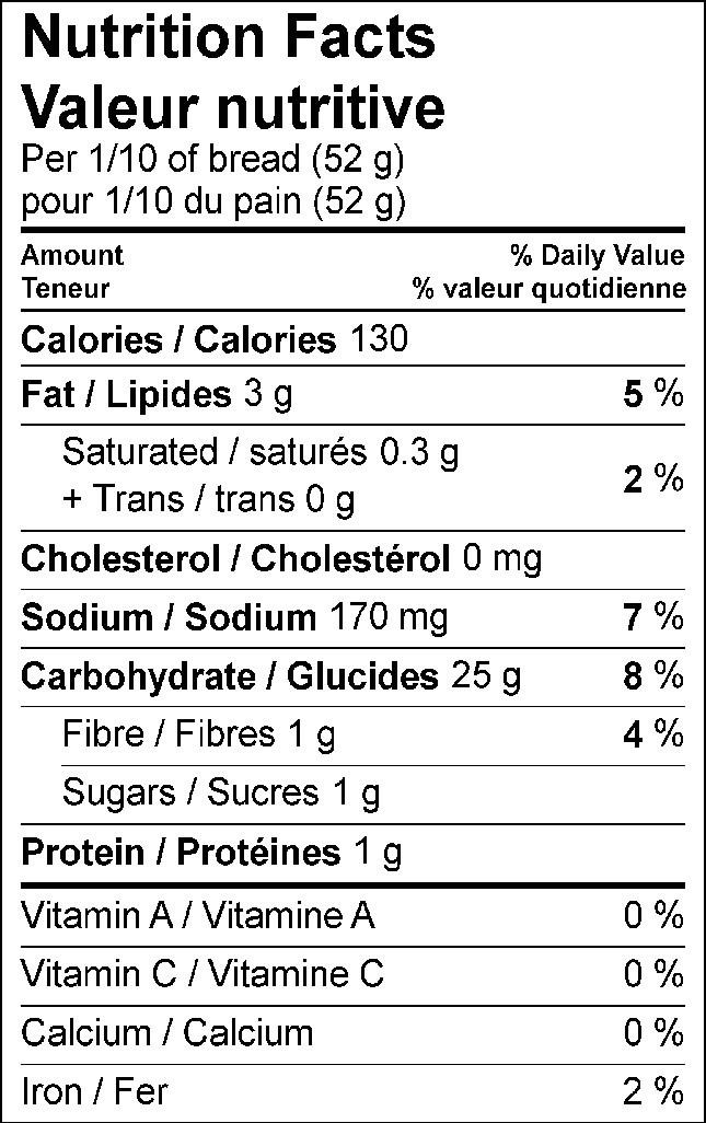 Gluten free Nutrition Fact